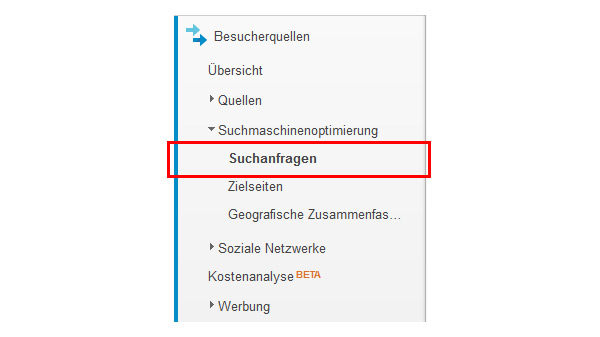 Google Analytics Suchanfragen