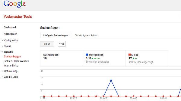 Suchanfragen aus den Google Webmaster Tools